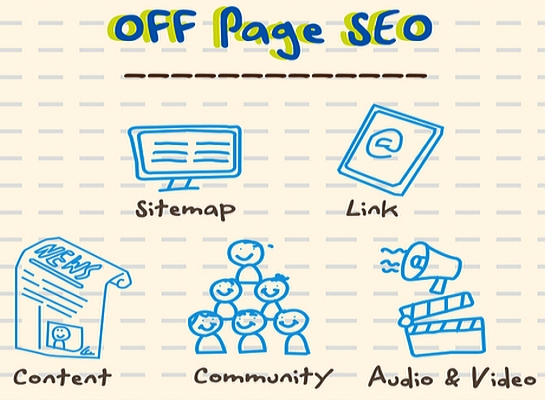 off-page-SEO-tips-of-2014