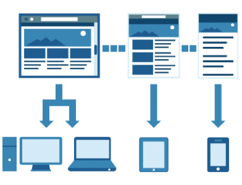 It's 2014: Why Your Website Should Be 100% Responsive By Now
