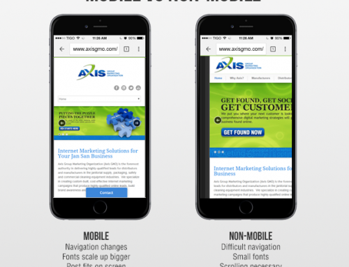 Is Your Website Ready For The Google Mobile First Search Results?