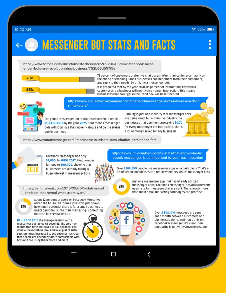 facebook mesenger bots for business